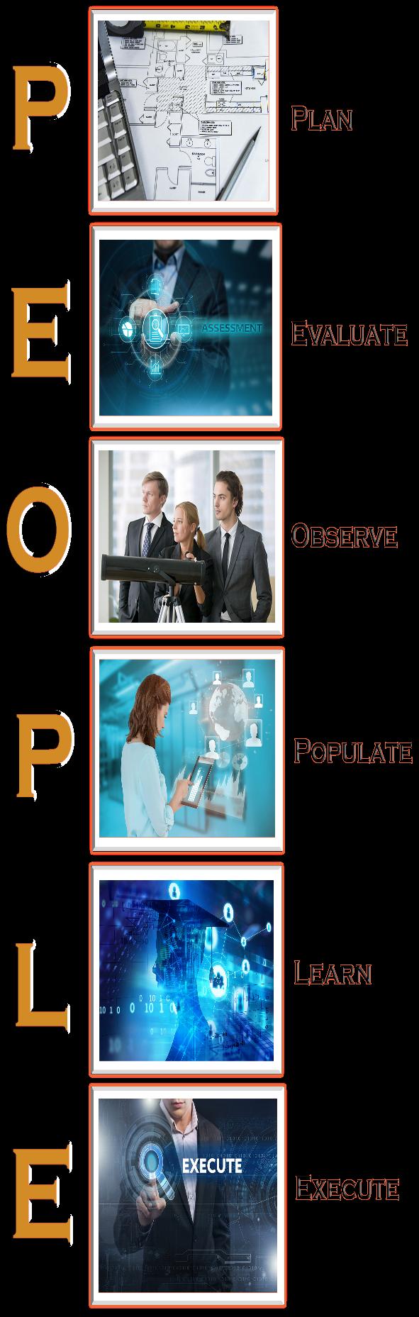 P.E.O.P.L.E Agile space and people management
